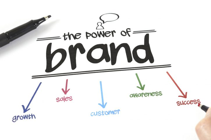 Benefits of working with a branding agency